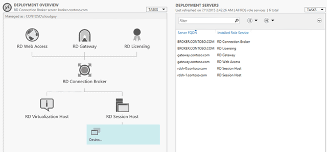 How to Setup Remote Desktop Services RDS 2019 Farm on Azure